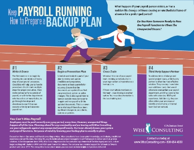 Keep Payroll Running. How to Prepare a Backup Plan