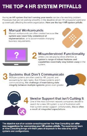 Top 4 HR System Pitfalls